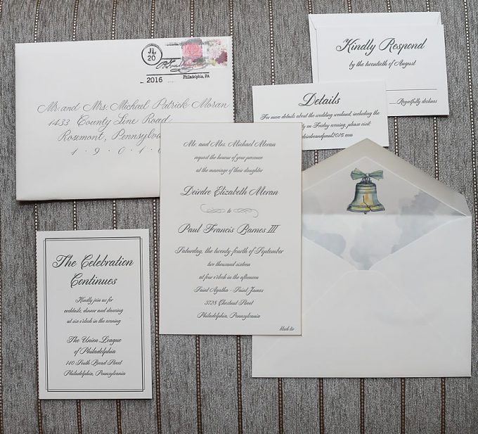 Wedding Etiquette: Invitations
